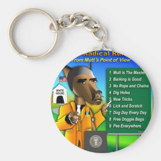 How To Treat a Dog Key Chains