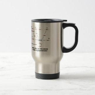 How Well Do You Know Virus Classification? Coffee Mugs