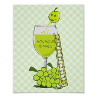 How Wine is Made Humor Poster