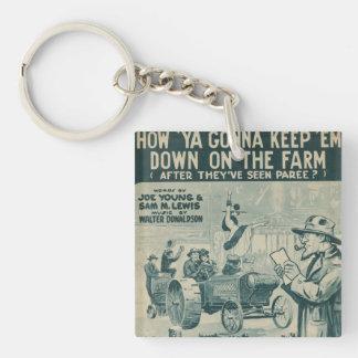 How Ya Gonna Keep 'Em Down On The Farm Keychain