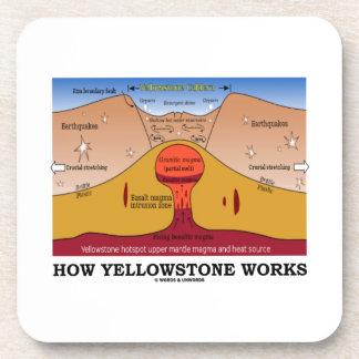 How Yellowstone Works (Geology Supervolcano) Beverage Coasters