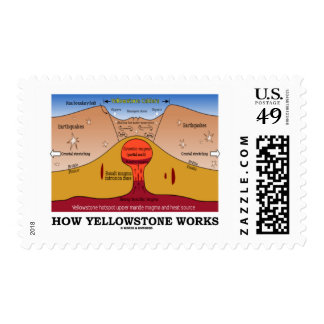 How Yellowstone Works (Geology Supervolcano) Postage Stamp