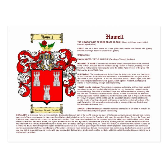 Howell (Wales(meaning)) Postcard