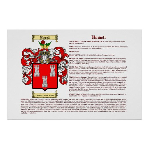 Howell (Wales(meaning)) Poster