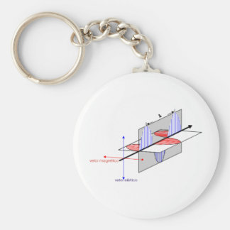 html2 electric magnetic vector waves basic round button keychain