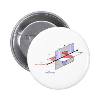 html2 electric magnetic vector waves button
