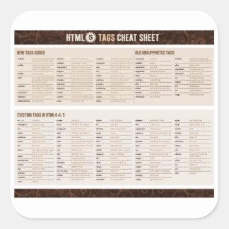 HTML5 Tags Cheat Sheet