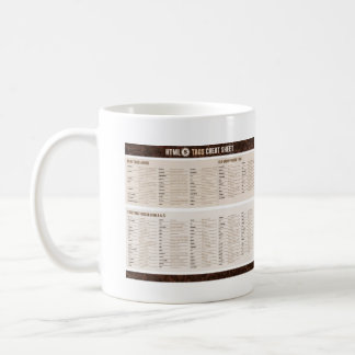 HTML5 Tags Cheat Sheet Coffee Mug