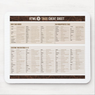HTML5 Tags Cheat Sheet Mouse Pad