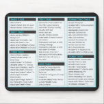 """HTML Cheat Sheet Mouse Pads<br><div class=""""desc"""">All basic HTML elements (well,  most) organized into a nice cheat sheet. This is placed on a mouse pad for quick reference!</div>"""