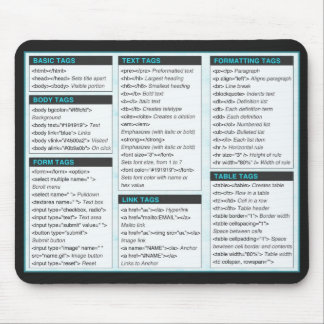 HTML Cheat Sheet Mouse Pads