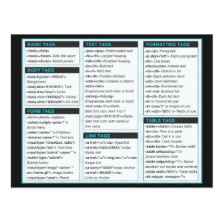 HTML Cheat Sheet Postcards