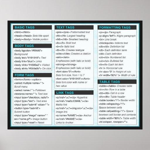 HTML Cheat Sheet Posters