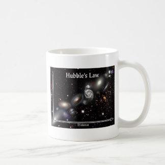 Hubble's Law Coffee Mug