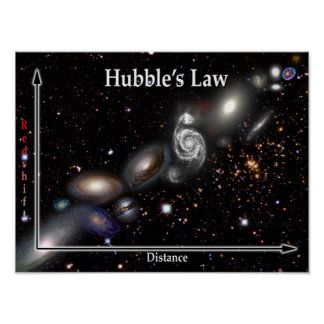 Hubble's Law Galaxy Poster