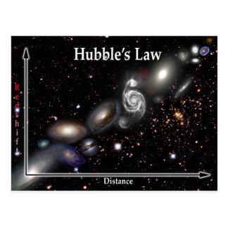 Hubble's Law Postcard