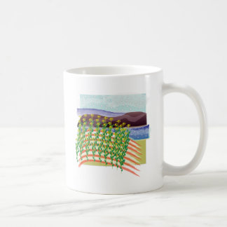 Hudson Valley Mugs