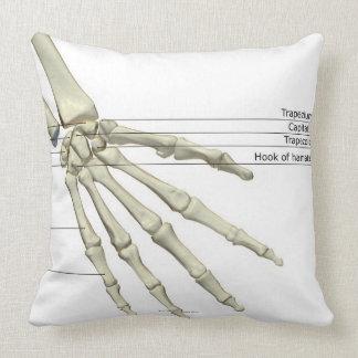 Huesos de la mano almohadas