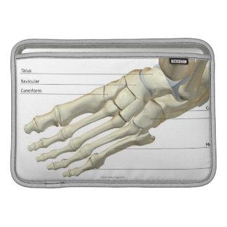 Huesos del pie 15 funda  MacBook