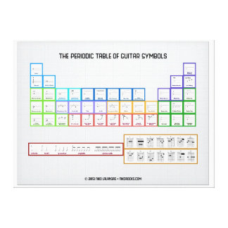 Huge Canvas Print Periodic Table of Guitar Symbols