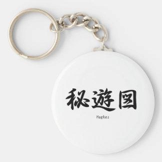 Hughes tradujo a símbolos japoneses del kanji llavero personalizado