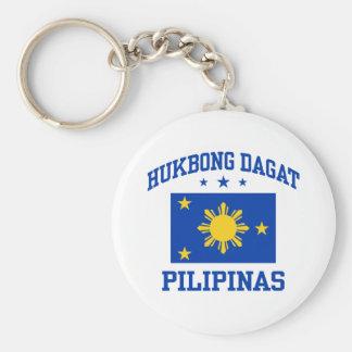 Hukbong Dagat Pilipinas Llavero