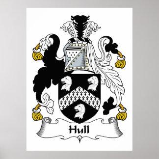 Hull Family Crest Poster