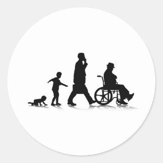 Human Aging_2 Classic Round Sticker