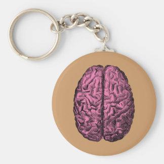 Human Anatomy Brain Basic Round Button Keychain