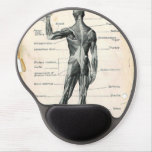 Human Anatomy Illustrations Gel Mouse Pad
