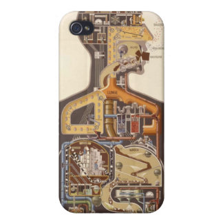 Human Biology  iPhone 4/4S Cases