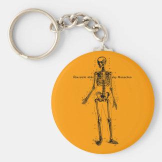 Human Body Chart Keychain