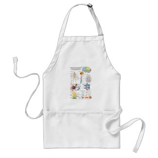 Human Brain and Central Nervous System Diagram Apron