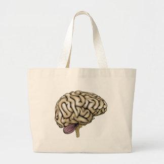 Human brain illustration tote bag