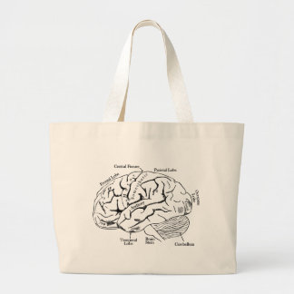 Human Brain Large Tote Bag
