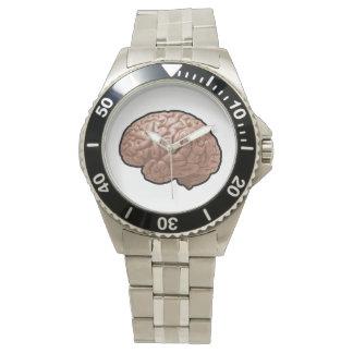 Human Brain Watch