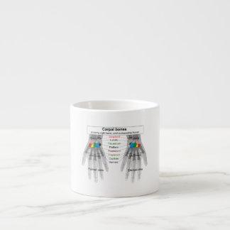 Human Carpus Bone Structure Diagram Espresso Cup
