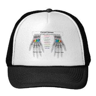 Human Carpus Bone Structure Diagram Trucker Hat