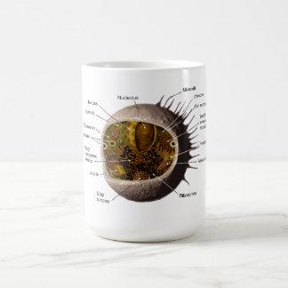 Human Cell mug