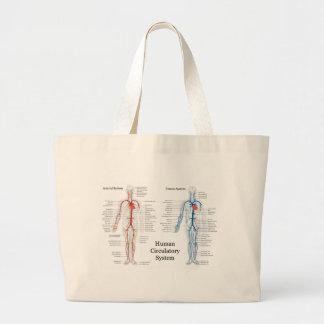Human Circulatory System of Arteries and Veins Large Tote Bag