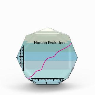 Human Evolution Graph vector Acrylic Award