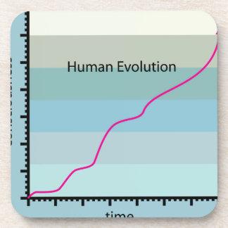 Human Evolution Graph vector Beverage Coaster