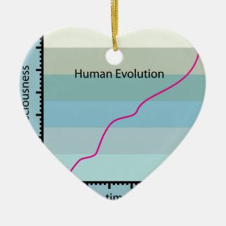 Human Evolution Graph vector Ceramic Ornament