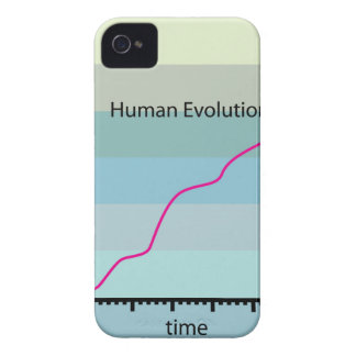 Human Evolution Graph vector iPhone 4 Cover