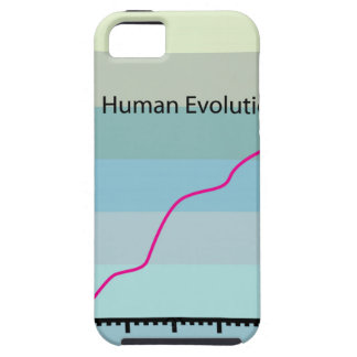 Human Evolution Graph vector iPhone SE/5/5s Case