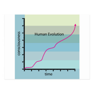 Human Evolution Graph vector Postcard