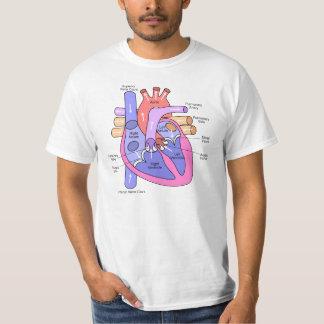 Human Heart Tee Shirt