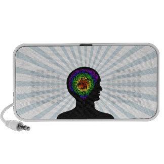 human mind speakers