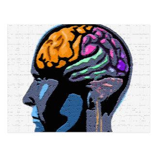 Human Mind Street Art Postcard