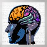 Human Mind Street Art Poster